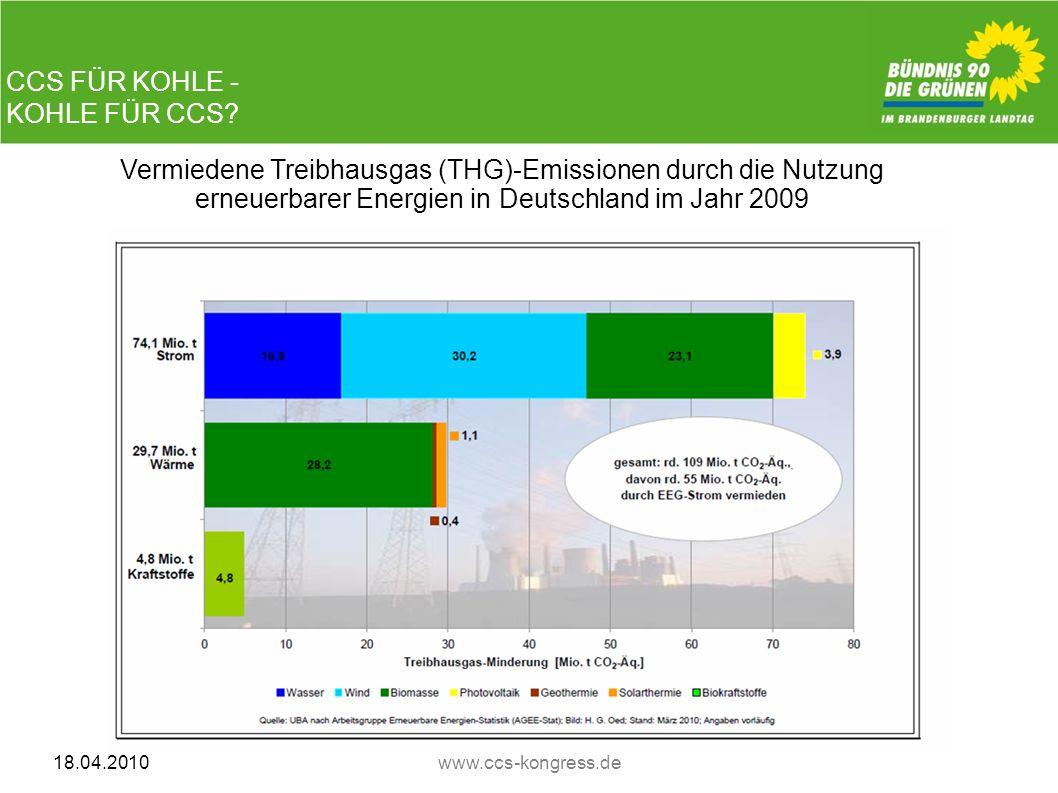 CCS FÜR KOHLE - KOHLE FÜR CCS? 18.04.2010www.ccs-kongress.de CCS FÜR KOHLE - KOHLE FÜR CCS? Vermiedene Treibhausgas (THG)-Emissionen durch die Nutzung