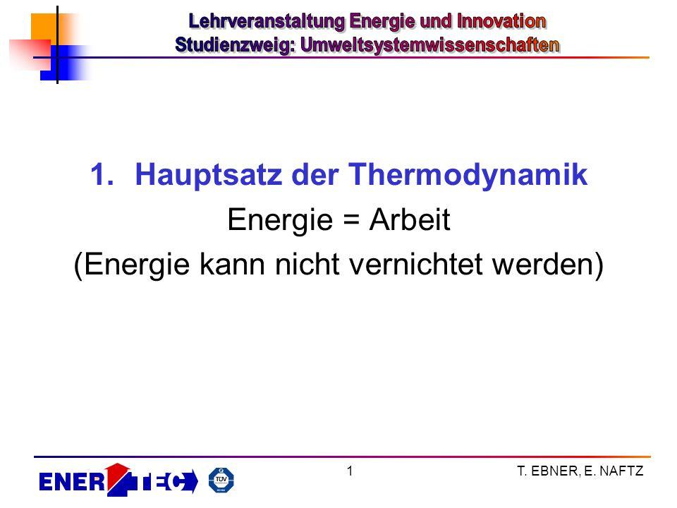 T. EBNER, E. NAFTZ1 1.Hauptsatz der Thermodynamik Energie = Arbeit (Energie kann nicht vernichtet werden)