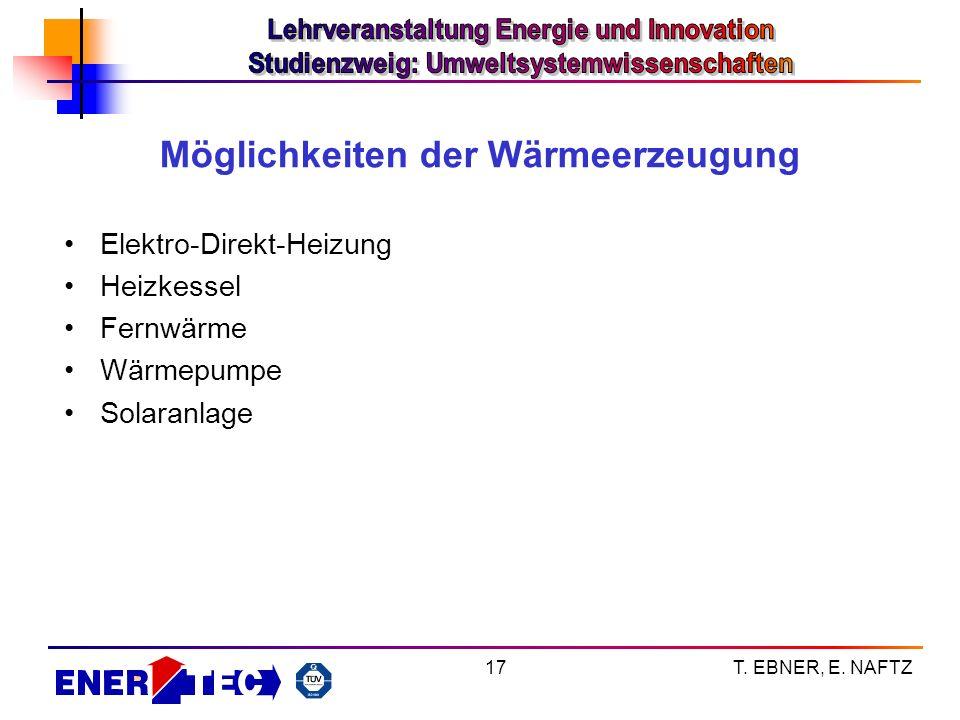 T. EBNER, E. NAFTZ17 Möglichkeiten der Wärmeerzeugung Elektro-Direkt-Heizung Heizkessel Fernwärme Wärmepumpe Solaranlage
