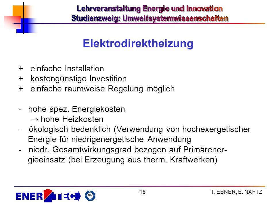 T. EBNER, E. NAFTZ18 Elektrodirektheizung + einfache Installation + kostengünstige Investition + einfache raumweise Regelung möglich - hohe spez. Ener