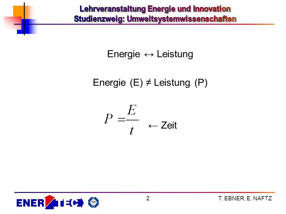T. EBNER, E. NAFTZ2 Energie Leistung Energie (E) Leistung (P) Zeit