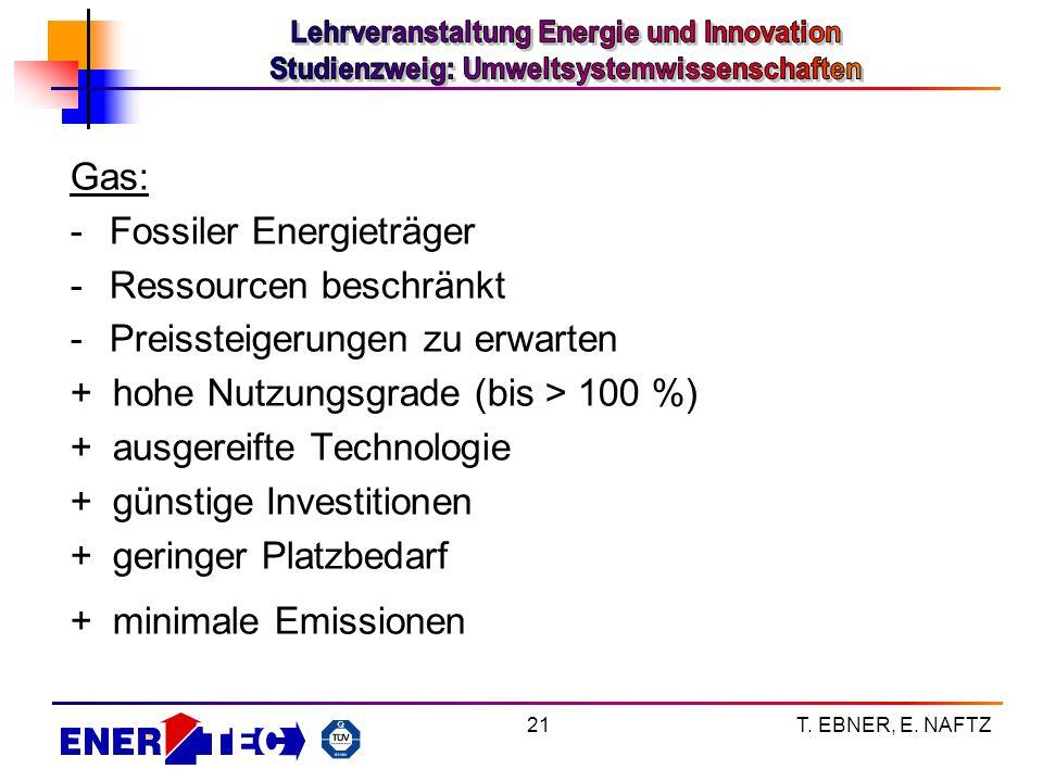 T. EBNER, E. NAFTZ21 Gas: -Fossiler Energieträger -Ressourcen beschränkt -Preissteigerungen zu erwarten + hohe Nutzungsgrade (bis > 100 %) + ausgereif