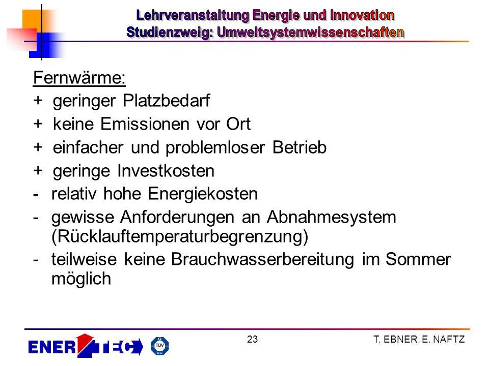 T. EBNER, E. NAFTZ23 Fernwärme: + geringer Platzbedarf + keine Emissionen vor Ort + einfacher und problemloser Betrieb + geringe Investkosten -relativ