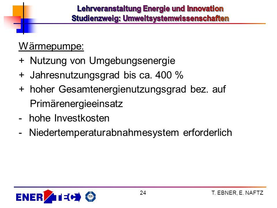 T. EBNER, E. NAFTZ24 Wärmepumpe: + Nutzung von Umgebungsenergie + Jahresnutzungsgrad bis ca. 400 % + hoher Gesamtenergienutzungsgrad bez. auf Primären