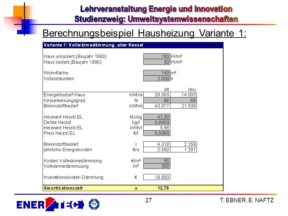 T. EBNER, E. NAFTZ27 Berechnungsbeispiel Hausheizung Variante 1: