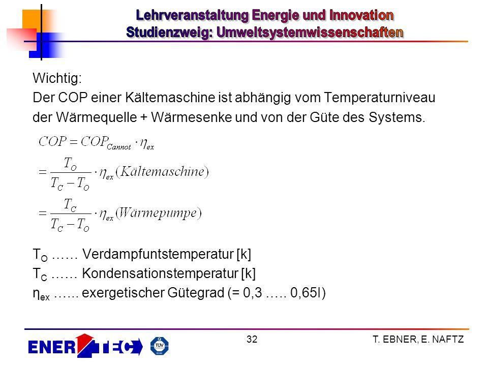 T. EBNER, E. NAFTZ32 Wichtig: Der COP einer Kältemaschine ist abhängig vom Temperaturniveau der Wärmequelle + Wärmesenke und von der Güte des Systems.