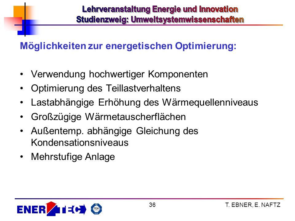 T. EBNER, E. NAFTZ36 Möglichkeiten zur energetischen Optimierung: Verwendung hochwertiger Komponenten Optimierung des Teillastverhaltens Lastabhängige