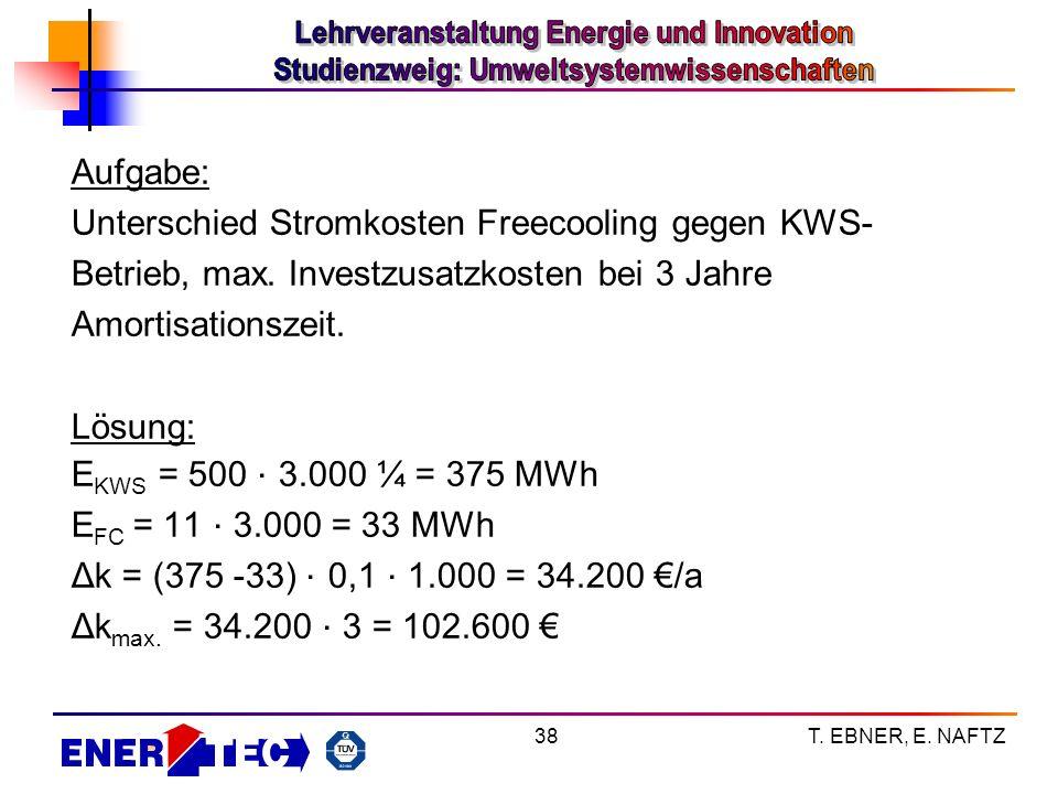 T. EBNER, E. NAFTZ38 Aufgabe: Unterschied Stromkosten Freecooling gegen KWS- Betrieb, max. Investzusatzkosten bei 3 Jahre Amortisationszeit. Lösung: E
