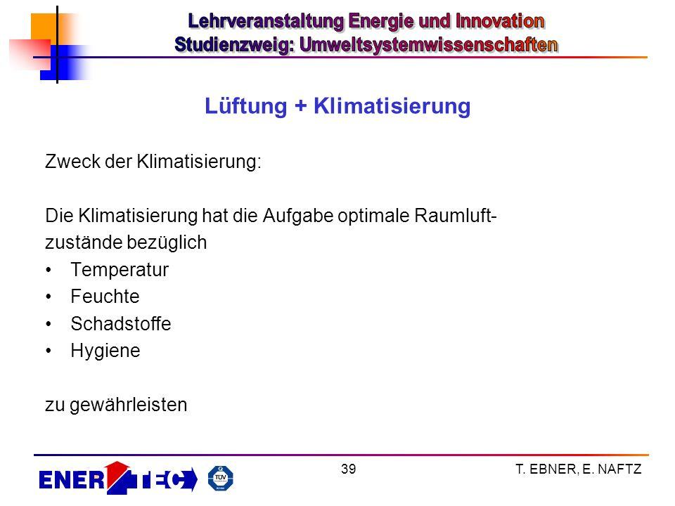 T. EBNER, E. NAFTZ39 Lüftung + Klimatisierung Zweck der Klimatisierung: Die Klimatisierung hat die Aufgabe optimale Raumluft- zustände bezüglich Tempe