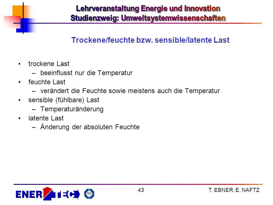 T. EBNER, E. NAFTZ43 Trockene/feuchte bzw. sensible/latente Last trockene Last –beeinflusst nur die Temperatur feuchte Last –verändert die Feuchte sow