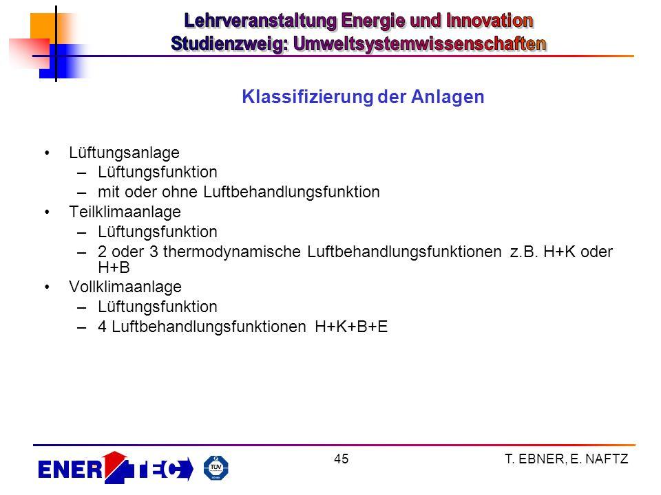 T. EBNER, E. NAFTZ45 Klassifizierung der Anlagen Lüftungsanlage –Lüftungsfunktion –mit oder ohne Luftbehandlungsfunktion Teilklimaanlage –Lüftungsfunk