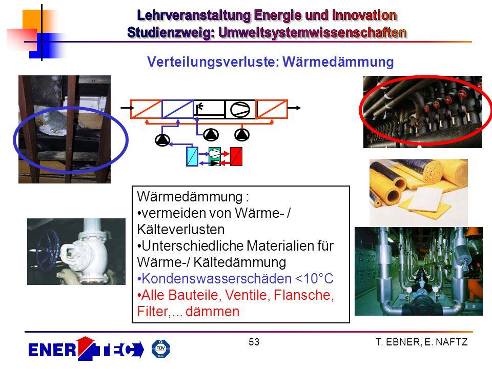 T. EBNER, E. NAFTZ53 Verteilungsverluste: Wärmedämmung Wärmedämmung : vermeiden von Wärme- / Kälteverlusten Unterschiedliche Materialien für Wärme-/ K