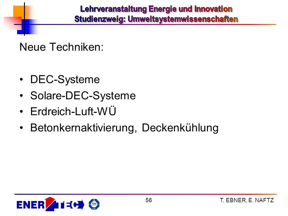T. EBNER, E. NAFTZ56 Neue Techniken: DEC-Systeme Solare-DEC-Systeme Erdreich-Luft-WÜ Betonkernaktivierung, Deckenkühlung