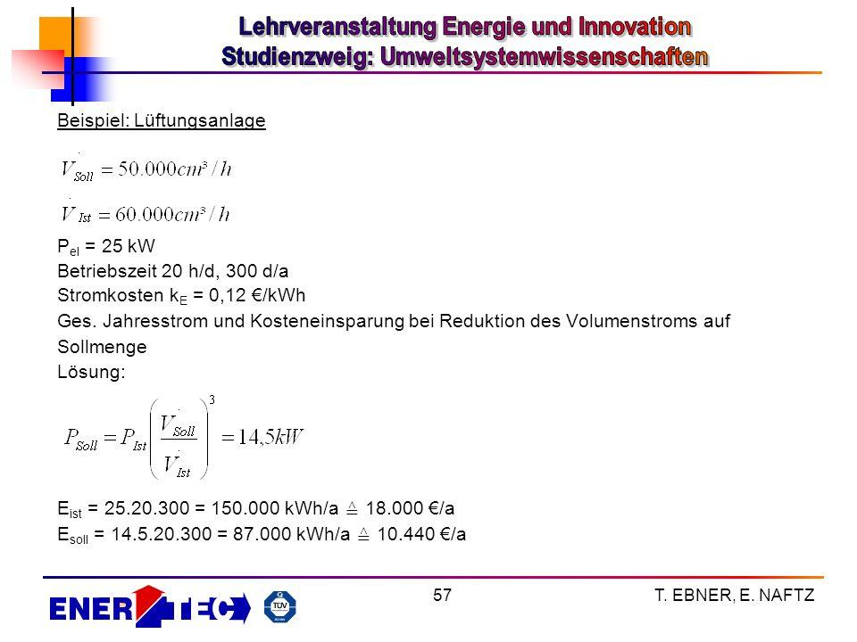 T. EBNER, E. NAFTZ57 Beispiel: Lüftungsanlage P el = 25 kW Betriebszeit 20 h/d, 300 d/a Stromkosten k E = 0,12 /kWh Ges. Jahresstrom und Kosteneinspar