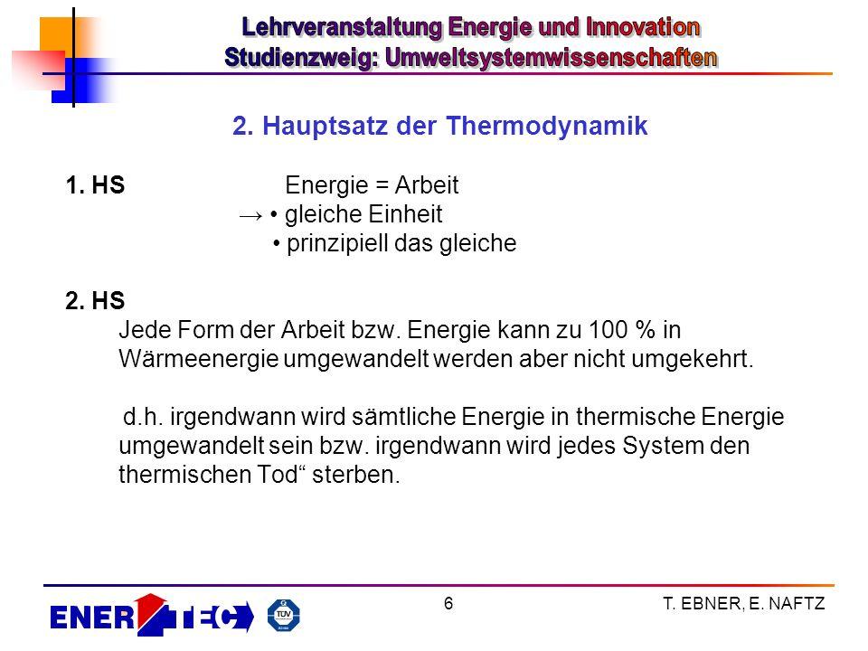 T. EBNER, E. NAFTZ6 2. Hauptsatz der Thermodynamik 1. HS Energie = Arbeit gleiche Einheit prinzipiell das gleiche 2. HS Jede Form der Arbeit bzw. Ener