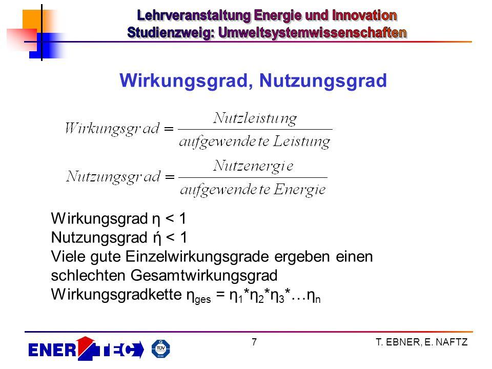 T. EBNER, E. NAFTZ7 Wirkungsgrad, Nutzungsgrad Wirkungsgrad η < 1 Nutzungsgrad ή < 1 Viele gute Einzelwirkungsgrade ergeben einen schlechten Gesamtwir
