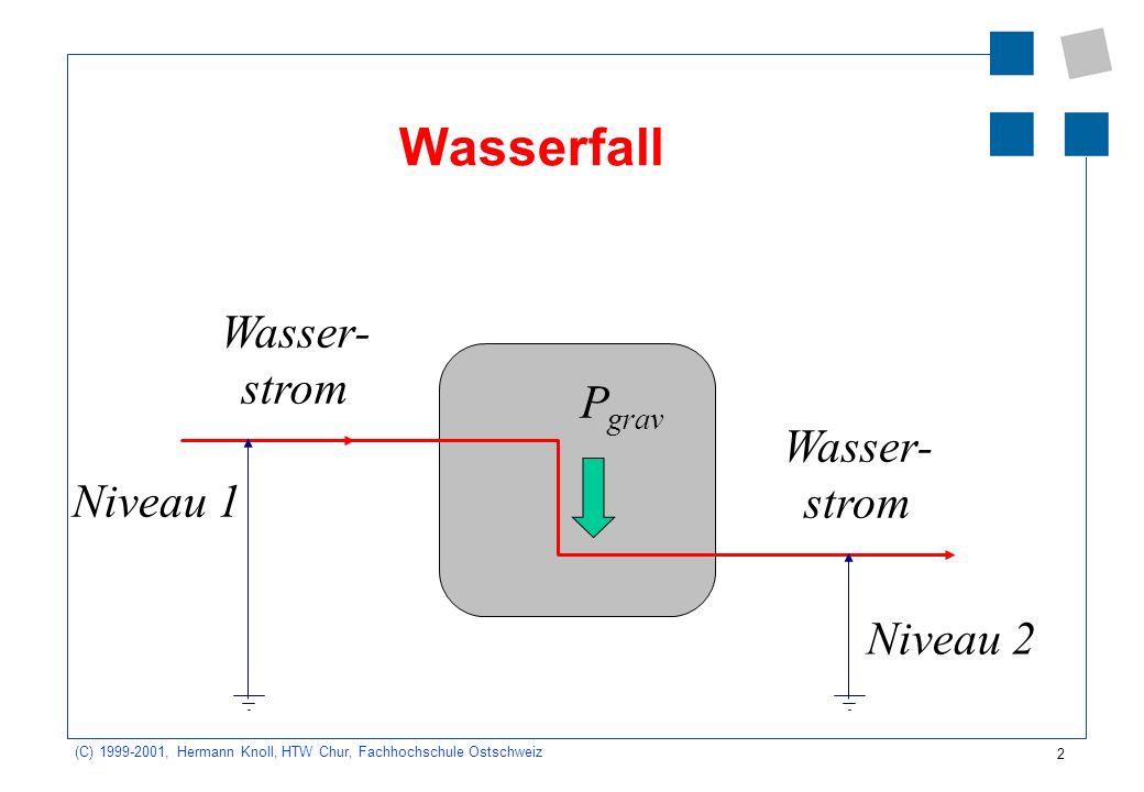 3 (C) 1999-2001, Hermann Knoll, HTW Chur, Fachhochschule Ostschweiz Elektrische Pumpe ElektrizitätWasserP el Gravitationsniveaus el.