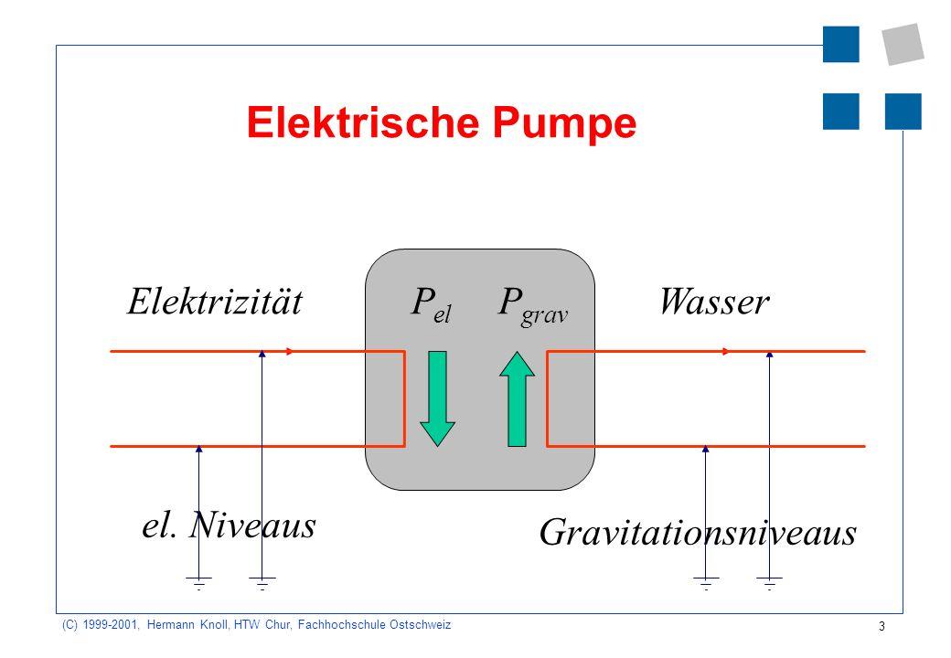 3 (C) 1999-2001, Hermann Knoll, HTW Chur, Fachhochschule Ostschweiz Elektrische Pumpe ElektrizitätWasserP el Gravitationsniveaus el. Niveaus P grav