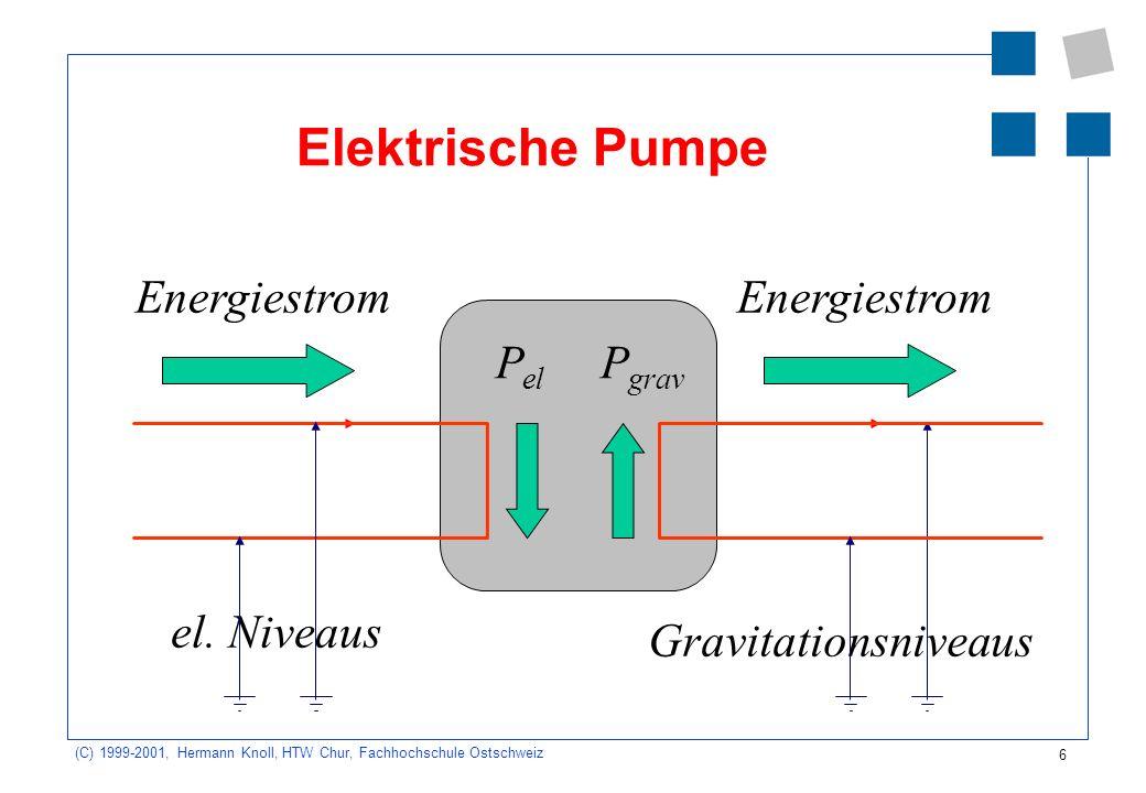 6 (C) 1999-2001, Hermann Knoll, HTW Chur, Fachhochschule Ostschweiz Elektrische Pumpe Energiestrom P el Gravitationsniveaus el. Niveaus P grav
