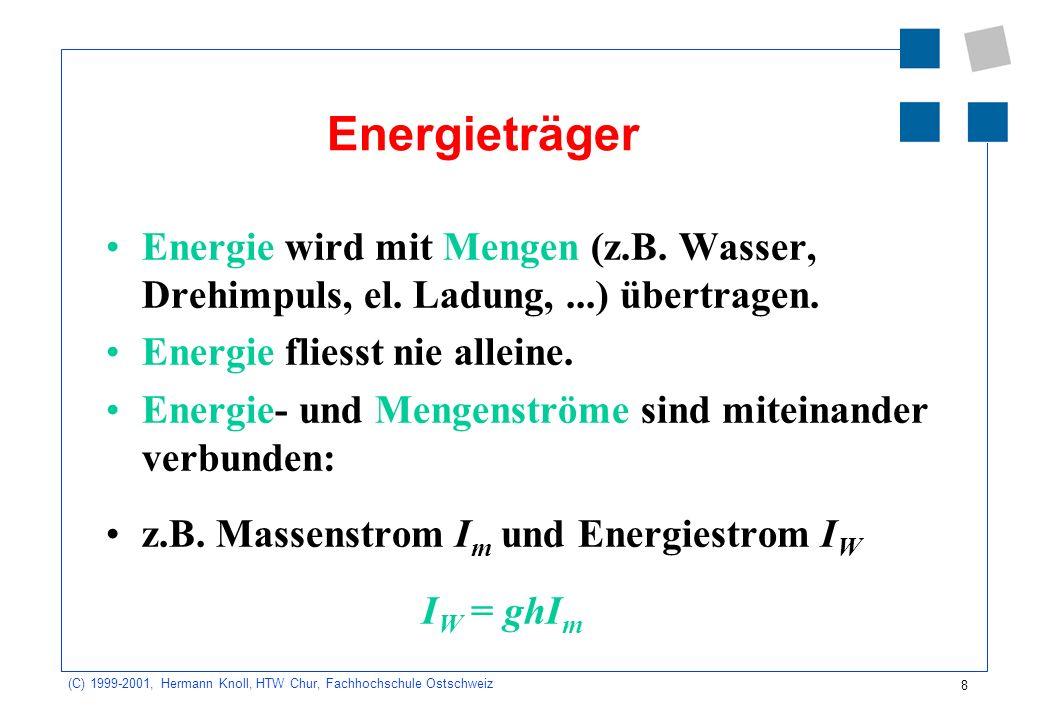 8 (C) 1999-2001, Hermann Knoll, HTW Chur, Fachhochschule Ostschweiz Energieträger Energie wird mit Mengen (z.B. Wasser, Drehimpuls, el. Ladung,...) üb
