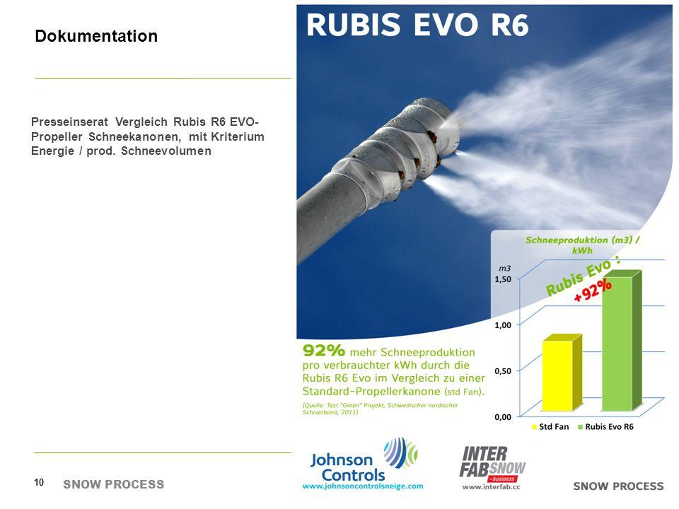 Dokumentation Presseinserat Vergleich Rubis R6 EVO- Propeller Schneekanonen, mit Kriterium Energie / prod. Schneevolumen 10 SNOW PROCESS