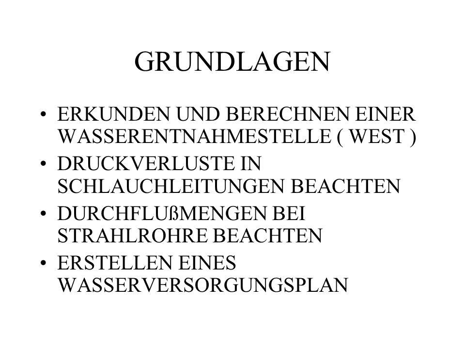 WASSERVERSORGUNGSPLAN LEGENDE Anzahl B-Schläuche Anzahl Reserve B ED ……..