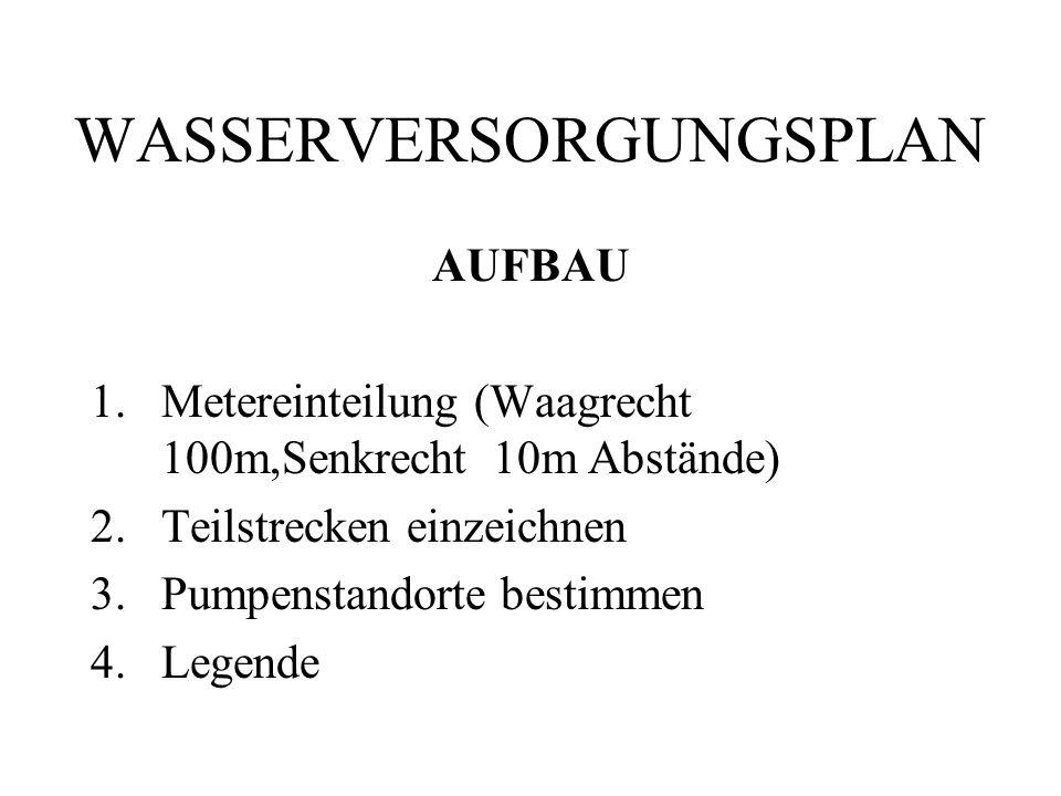 WASSERVERSORGUNGSPLAN AUFBAU 1.Metereinteilung (Waagrecht 100m,Senkrecht 10m Abstände) 2.Teilstrecken einzeichnen 3.Pumpenstandorte bestimmen 4.Legende