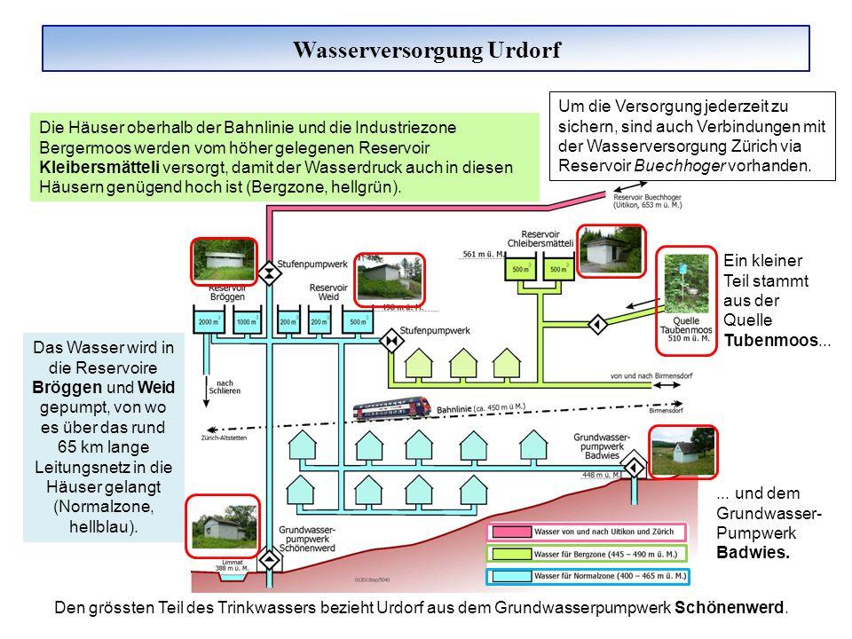 Wasserversorgung Urdorf Den grössten Teil des Trinkwassers bezieht Urdorf aus dem Grundwasserpumpwerk Schönenwerd. Ein kleiner Teil stammt aus der Que