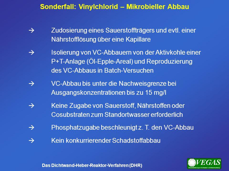 Sonderfall: Vinylchlorid – Mikrobieller Abbau Zudosierung eines Sauerstoffträgers und evtl. einer Nährstofflösung über eine Kapillare Isolierung von V