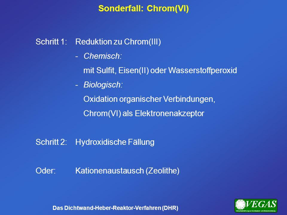 Sonderfall: Chrom(VI) Schritt 1:Reduktion zu Chrom(III) - Chemisch: mit Sulfit, Eisen(II) oder Wasserstoffperoxid -Biologisch: Oxidation organischer V