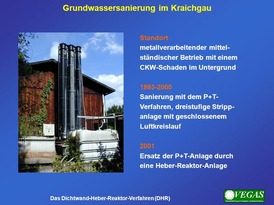 Standort metallverarbeitender mittel- ständischer Betrieb mit einem CKW-Schaden im Untergrund 1993-2000 Sanierung mit dem P+T- Verfahren, dreistufige