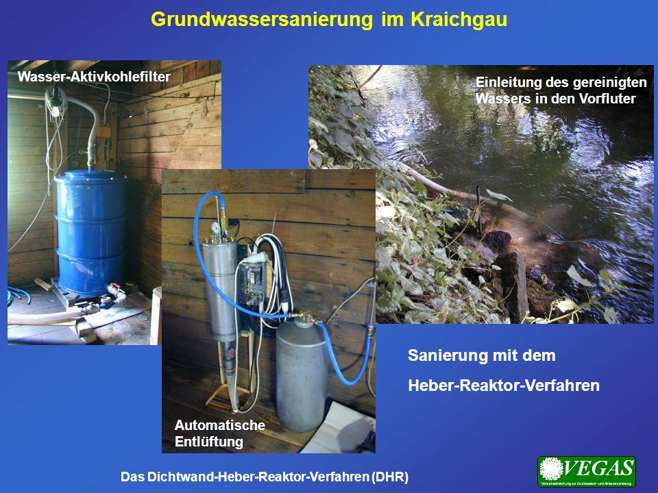 Einleitung des gereinigten Wassers in den Vorfluter Automatische Entlüftung Wasser-Aktivkohlefilter Sanierung mit dem Heber-Reaktor-Verfahren Grundwas