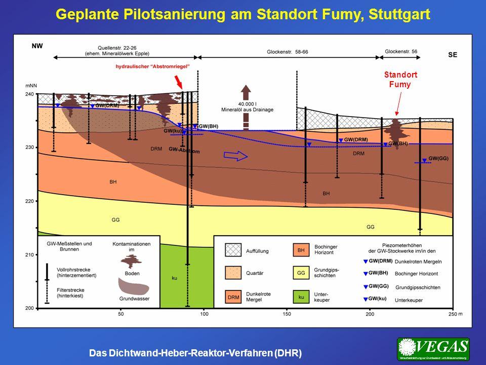 Geplante Pilotsanierung am Standort Fumy, Stuttgart Das Dichtwand-Heber-Reaktor-Verfahren (DHR) Standort Fumy
