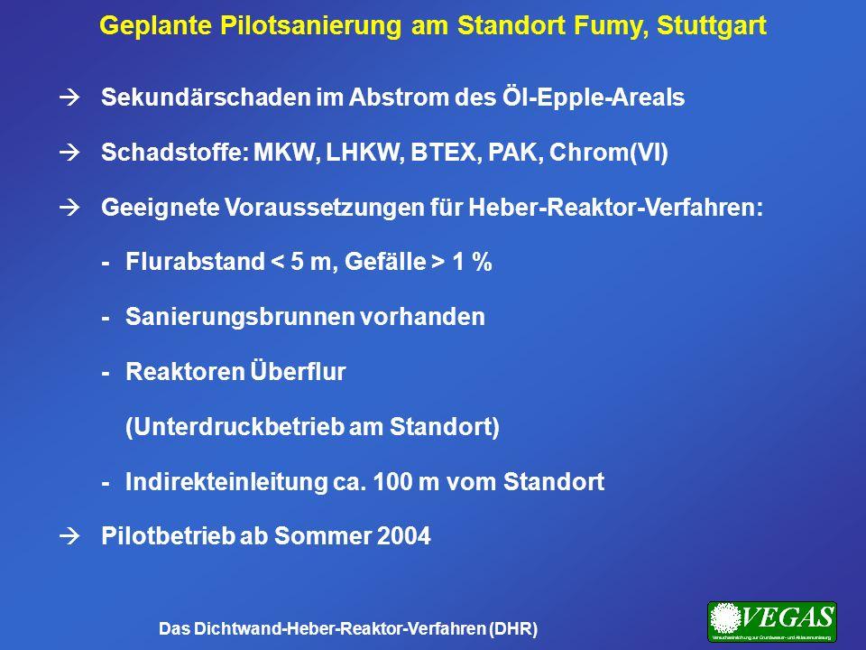 Geplante Pilotsanierung am Standort Fumy, Stuttgart Das Dichtwand-Heber-Reaktor-Verfahren (DHR) Sekundärschaden im Abstrom des Öl-Epple-Areals Schadst