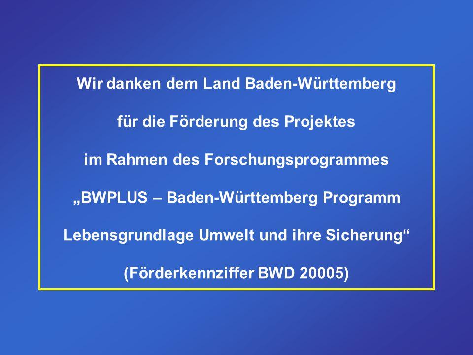 Wir danken dem Land Baden-Württemberg für die Förderung des Projektes im Rahmen des Forschungsprogrammes BWPLUS – Baden-Württemberg Programm Lebensgru