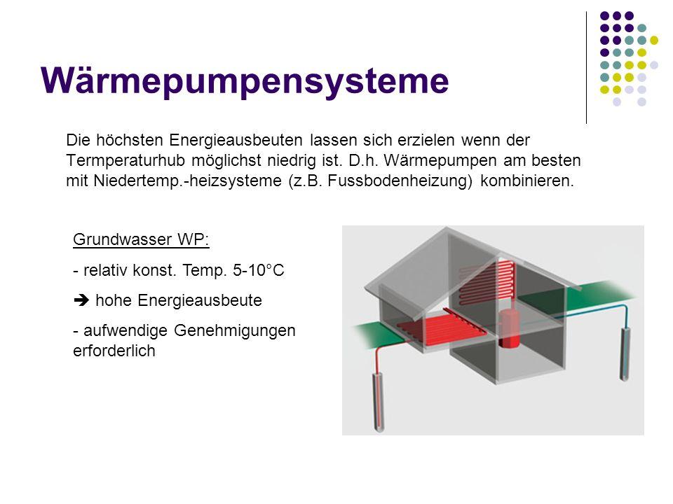 Wärmepumpensysteme Die höchsten Energieausbeuten lassen sich erzielen wenn der Termperaturhub möglichst niedrig ist. D.h. Wärmepumpen am besten mit Ni