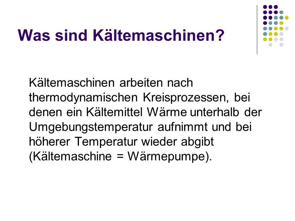 Was sind Kältemaschinen? Kältemaschinen arbeiten nach thermodynamischen Kreisprozessen, bei denen ein Kältemittel Wärme unterhalb der Umgebungstempera