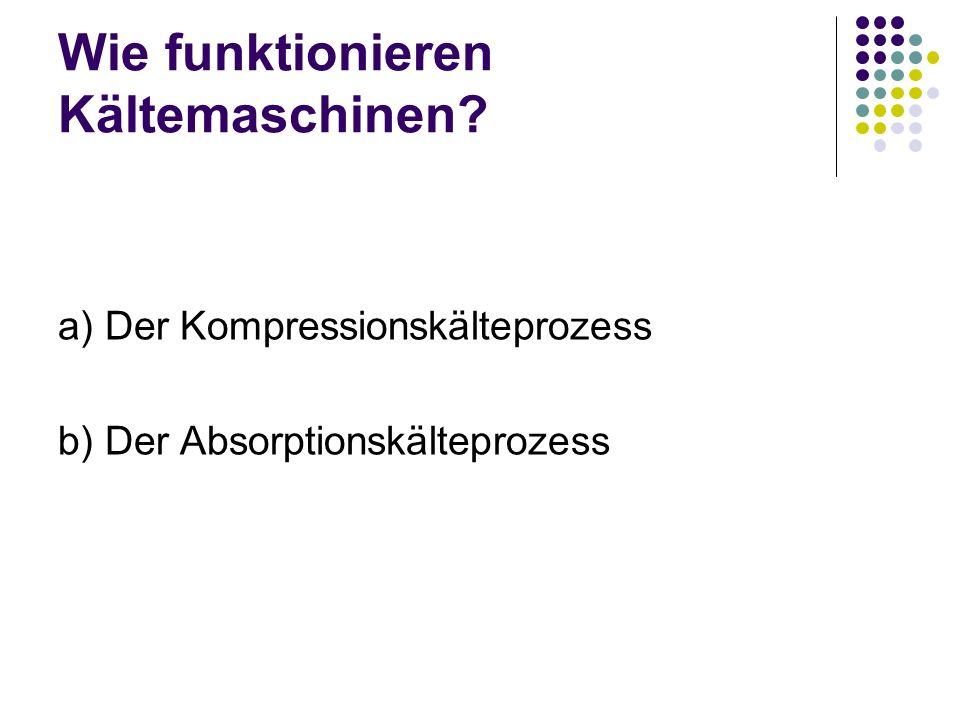 Wie funktionieren Kältemaschinen? a) Der Kompressionskälteprozess b) Der Absorptionskälteprozess