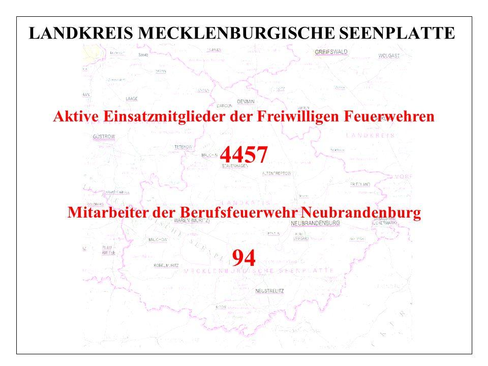 LANDKREIS MECKLENBURGISCHE SEENPLATTE Aktive Einsatzmitglieder der Freiwilligen Feuerwehren 4457 Mitarbeiter der Berufsfeuerwehr Neubrandenburg 94