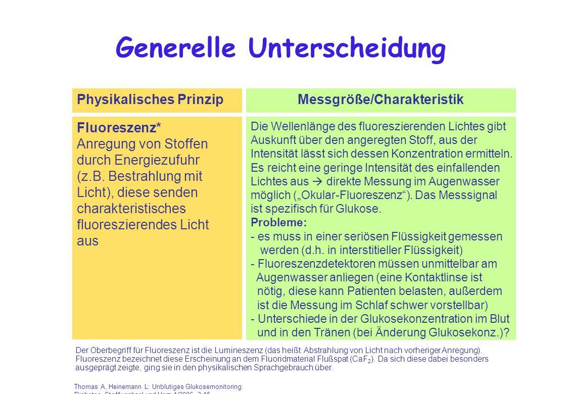 Generelle Unterscheidung Physikalisches PrinzipMessgröße/Charakteristik Fluoreszenz* Anregung von Stoffen durch Energiezufuhr (z.B. Bestrahlung mit Li