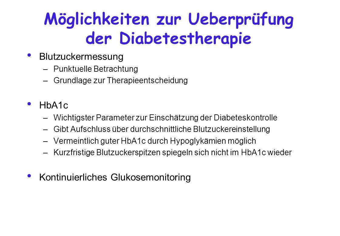 Möglichkeiten zur Ueberprüfung der Diabetestherapie Blutzuckermessung –Punktuelle Betrachtung –Grundlage zur Therapieentscheidung HbA1c –Wichtigster P