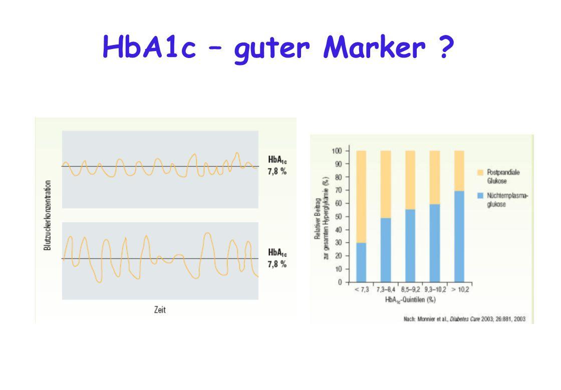 HbA1c – guter Marker ?
