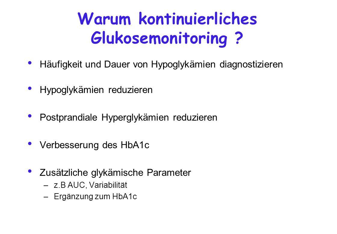 Warum kontinuierliches Glukosemonitoring ? Häufigkeit und Dauer von Hypoglykämien diagnostizieren Hypoglykämien reduzieren Postprandiale Hyperglykämie