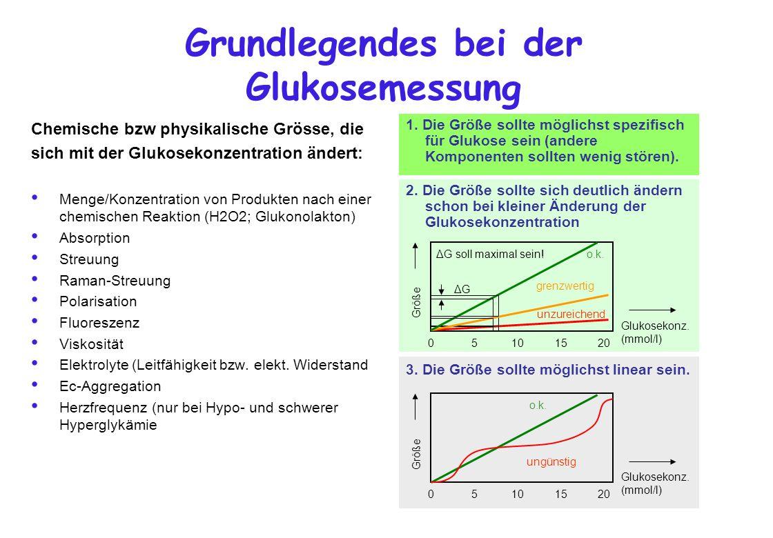 Grundlegendes bei der Glukosemessung Chemische bzw physikalische Grösse, die sich mit der Glukosekonzentration ändert: Menge/Konzentration von Produkt