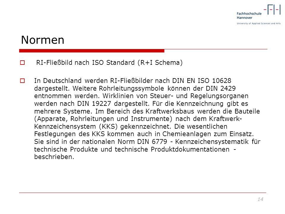 14 Normen RI-Fließbild nach ISO Standard (R+I Schema) In Deutschland werden RI-Fließbilder nach DIN EN ISO 10628 dargestellt. Weitere Rohrleitungssymb
