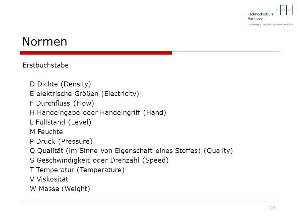 16 Normen Erstbuchstabe D Dichte (Density) E elektrische Größen (Electricity) F Durchfluss (Flow) H Handeingabe oder Handeingriff (Hand) L Füllstand (