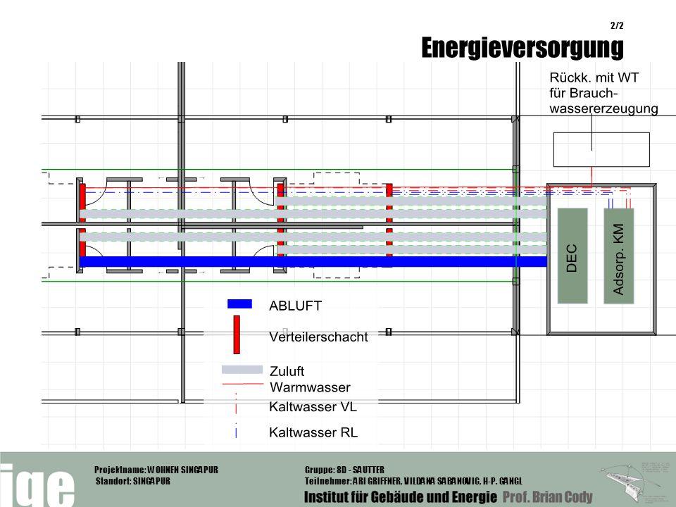 Projektname: WOHNEN SINGAPUR Standort: SINGAPUR Gruppe: 8D - SAUTTER Teilnehmer: ARI GRIFFNER, VILDANA SABANOVIC, H-P. GANGL 2/2 Energieversorgung