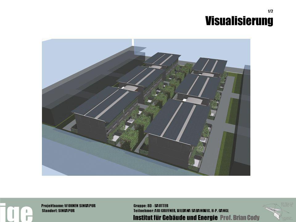 Projektname: WOHNEN SINGAPUR Standort: SINGAPUR Gruppe: 8D - SAUTTER Teilnehmer: ARI GRIFFNER, VILDANA SABANOVIC, H-P. GANGL 1/2 Visualisierung Visual
