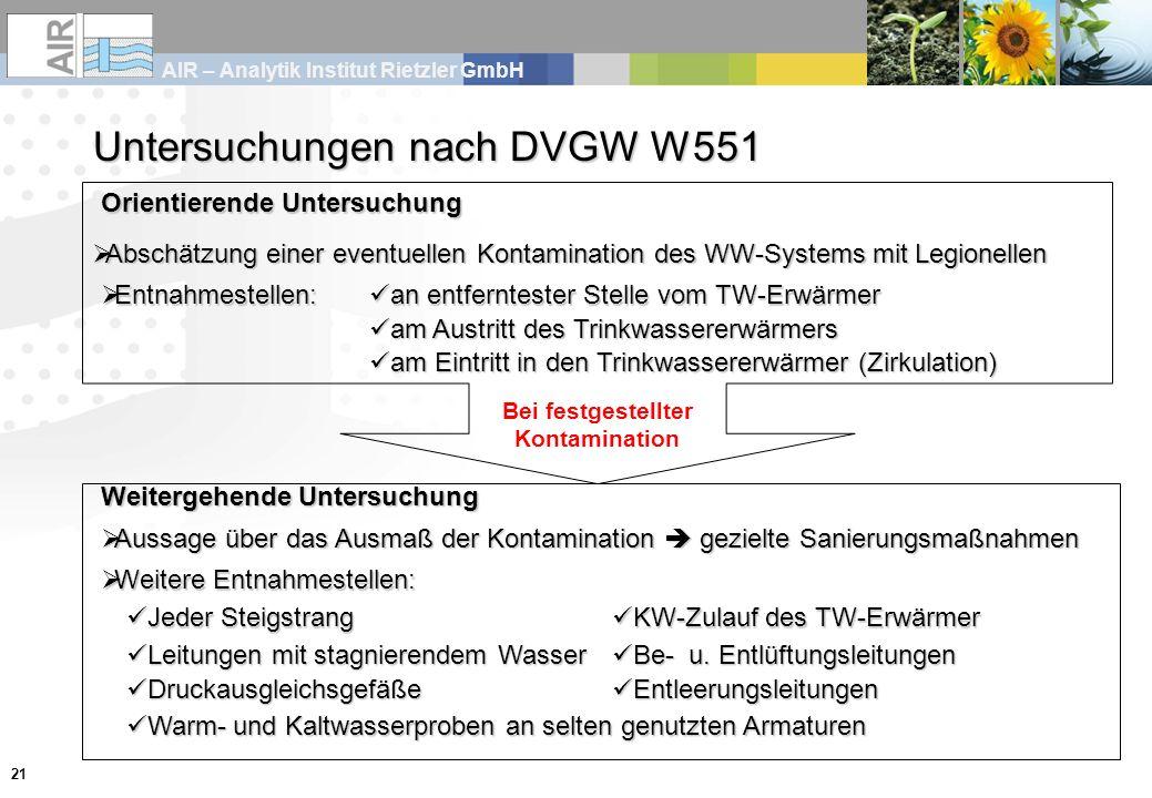 AIR – Analytik Institut Rietzler GmbH 21 Untersuchungen nach DVGW W551 Orientierende Untersuchung Abschätzung einer eventuellen Kontamination des WW-S