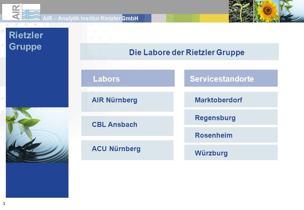 AIR – Analytik Institut Rietzler GmbH 3 Rietzler Gruppe Die Labore der Rietzler Gruppe Marktoberdorf Regensburg Rosenheim Würzburg AIR Nürnberg ACU Nü